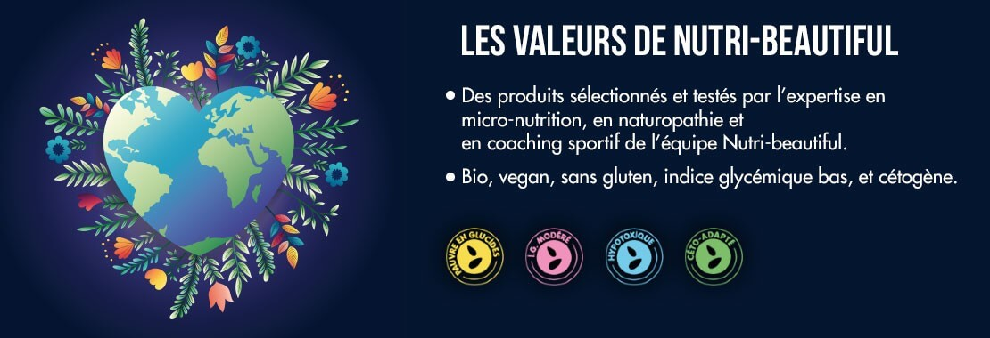 Les valeurs de Nutri-Beautiful